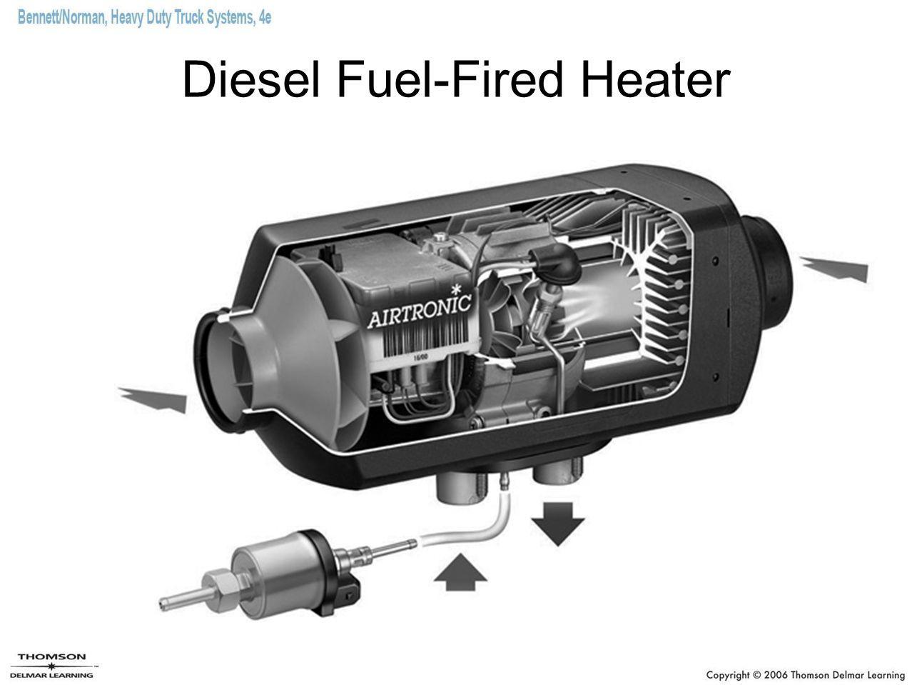 Diesel Fuel-Fired Heater