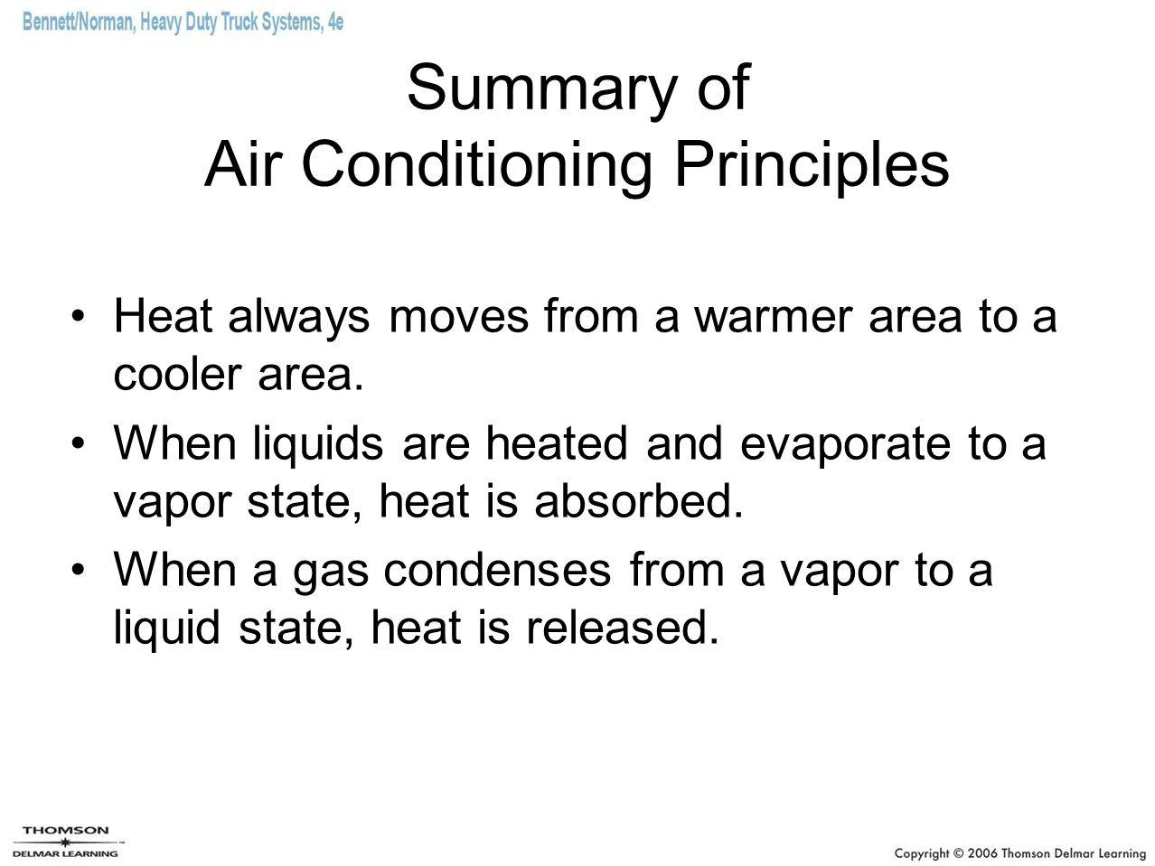 Summary of Air Conditioning Principles