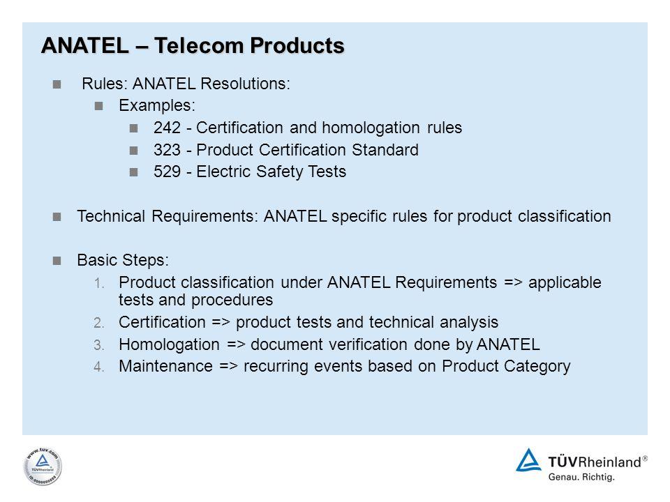 ANATEL – Telecom Products