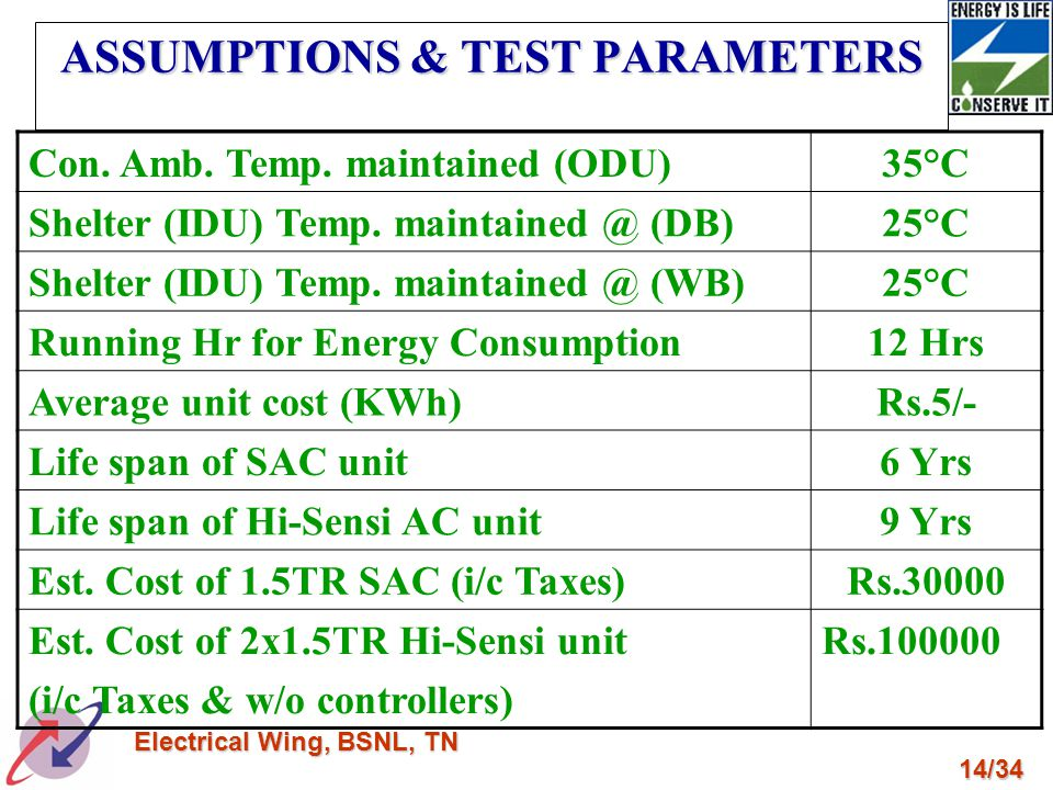 ASSUMPTIONS & TEST PARAMETERS