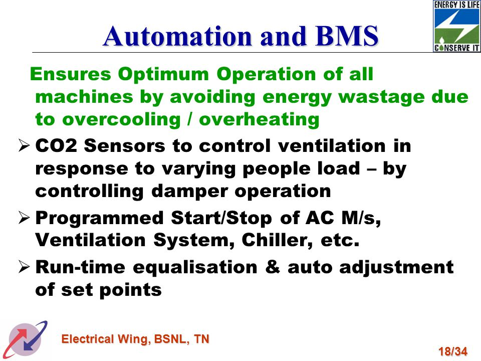 Automation and BMS Ensures Optimum Operation of all machines by avoiding energy wastage due to overcooling / overheating.