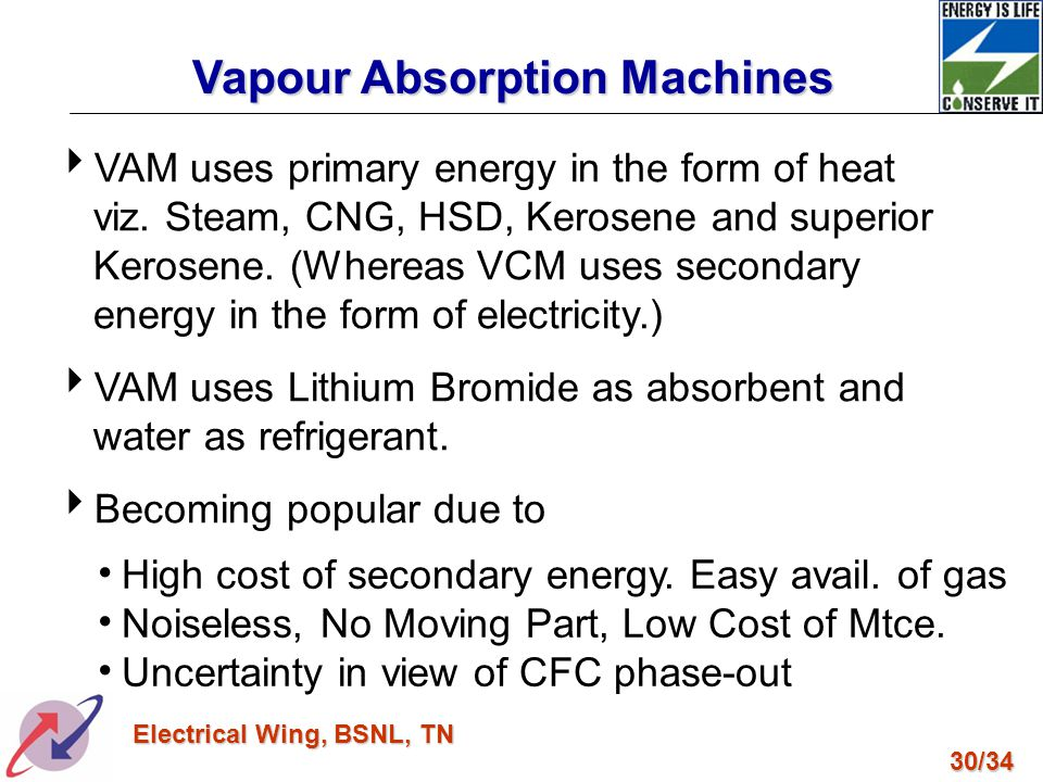 Vapour Absorption Machines