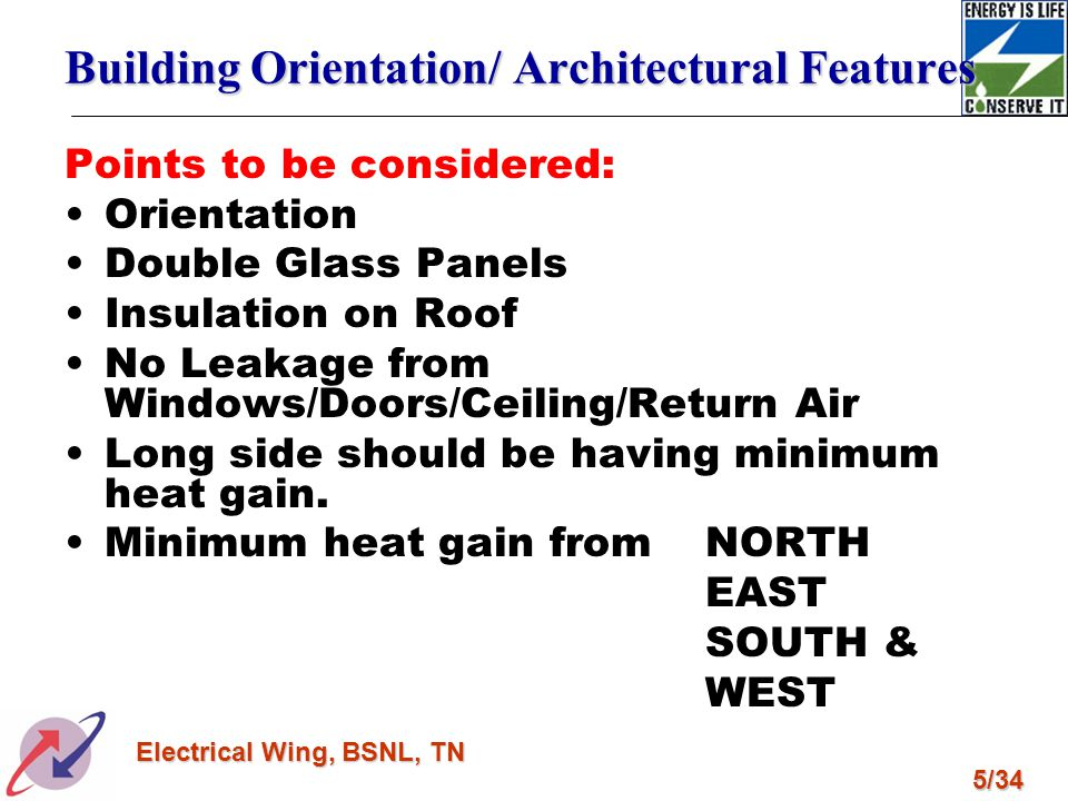 Building Orientation/ Architectural Features