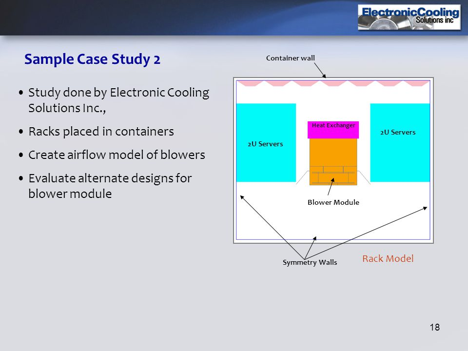 Sample Case Study 2 Study done by Electronic Cooling Solutions Inc.,