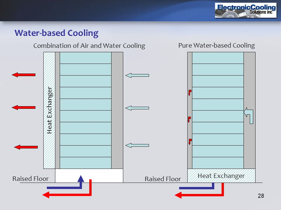 Pure Water-based Cooling