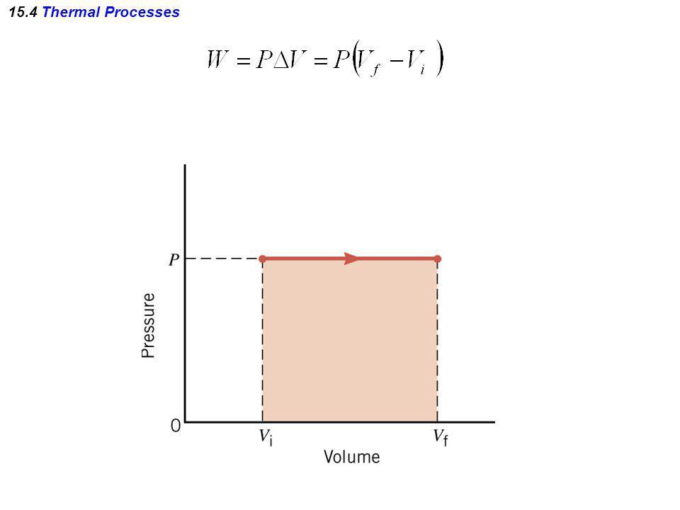 15.4 Thermal Processes