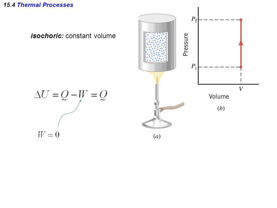 isochoric: constant volume