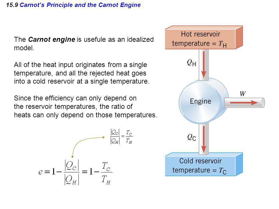 15.9 Carnot's Principle and the Carnot Engine