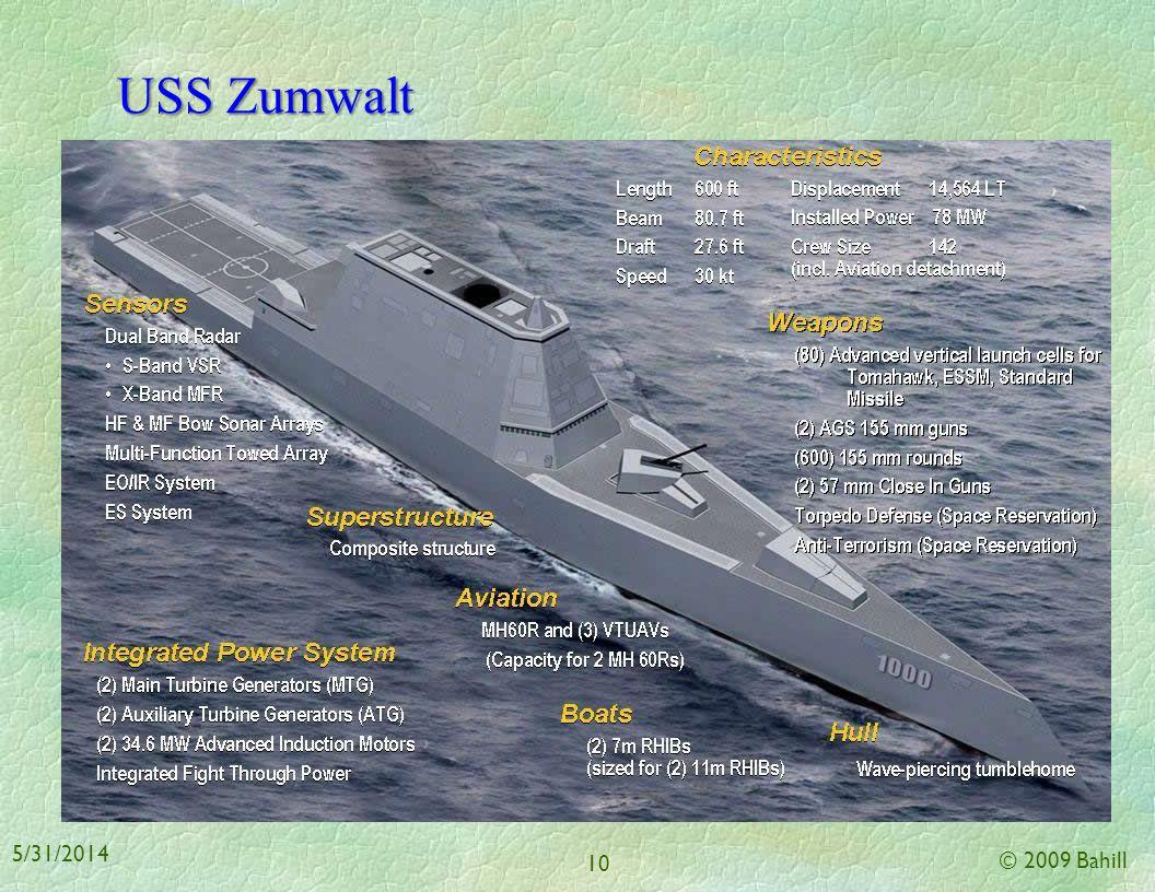 USS Zumwalt 3/31/2017 © 2009 Bahill