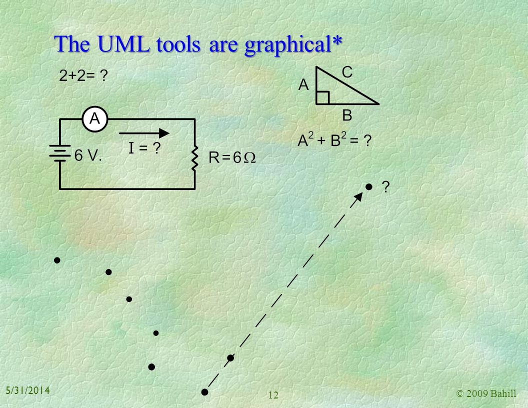 The UML tools are graphical*