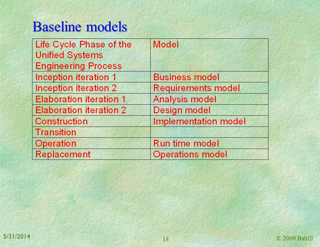 Baseline models 3/31/2017 © 2009 Bahill
