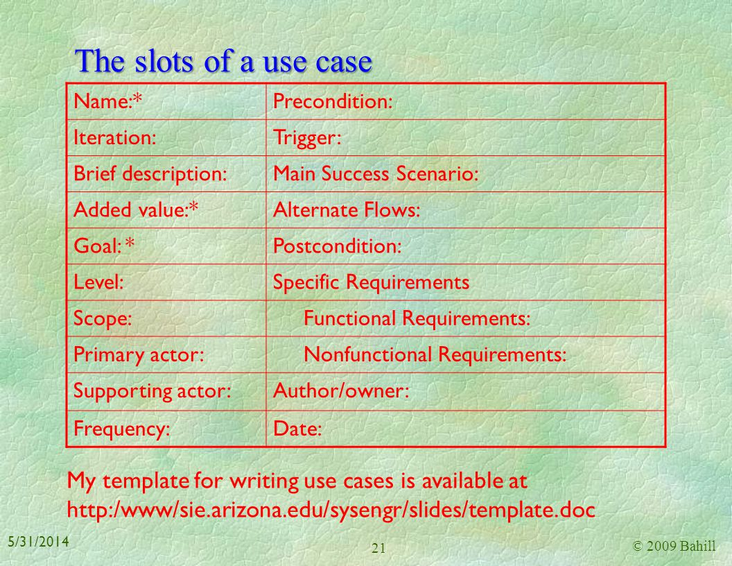 The slots of a use case Name:* Precondition: Iteration: Trigger: Brief description: Main Success Scenario:
