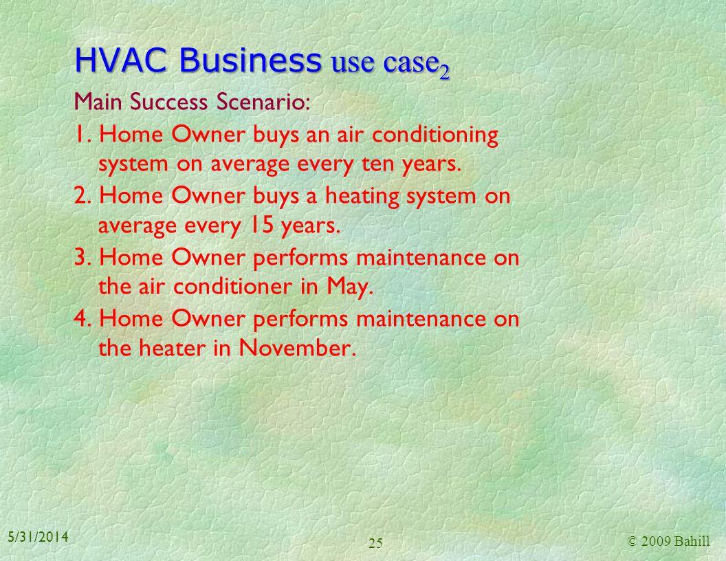 HVAC Business use case2