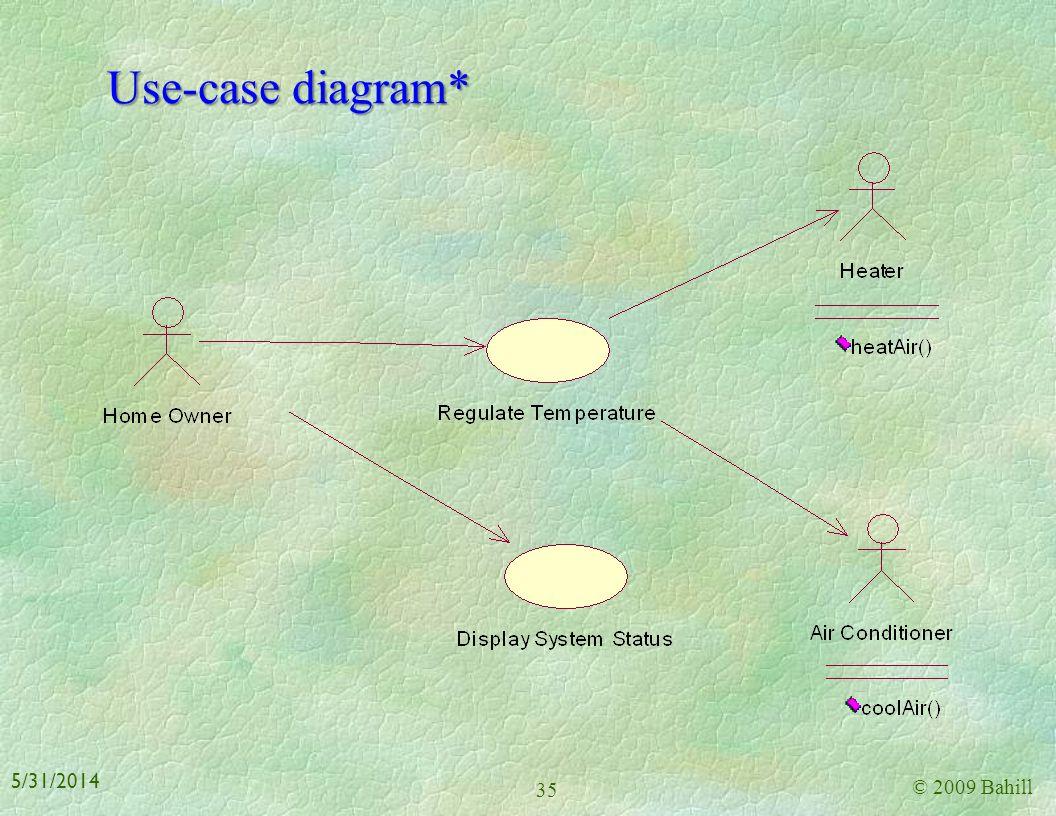 Use-case diagram* 3/31/2017 © 2009 Bahill