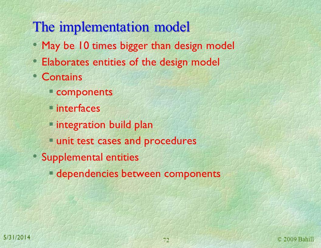 The implementation model