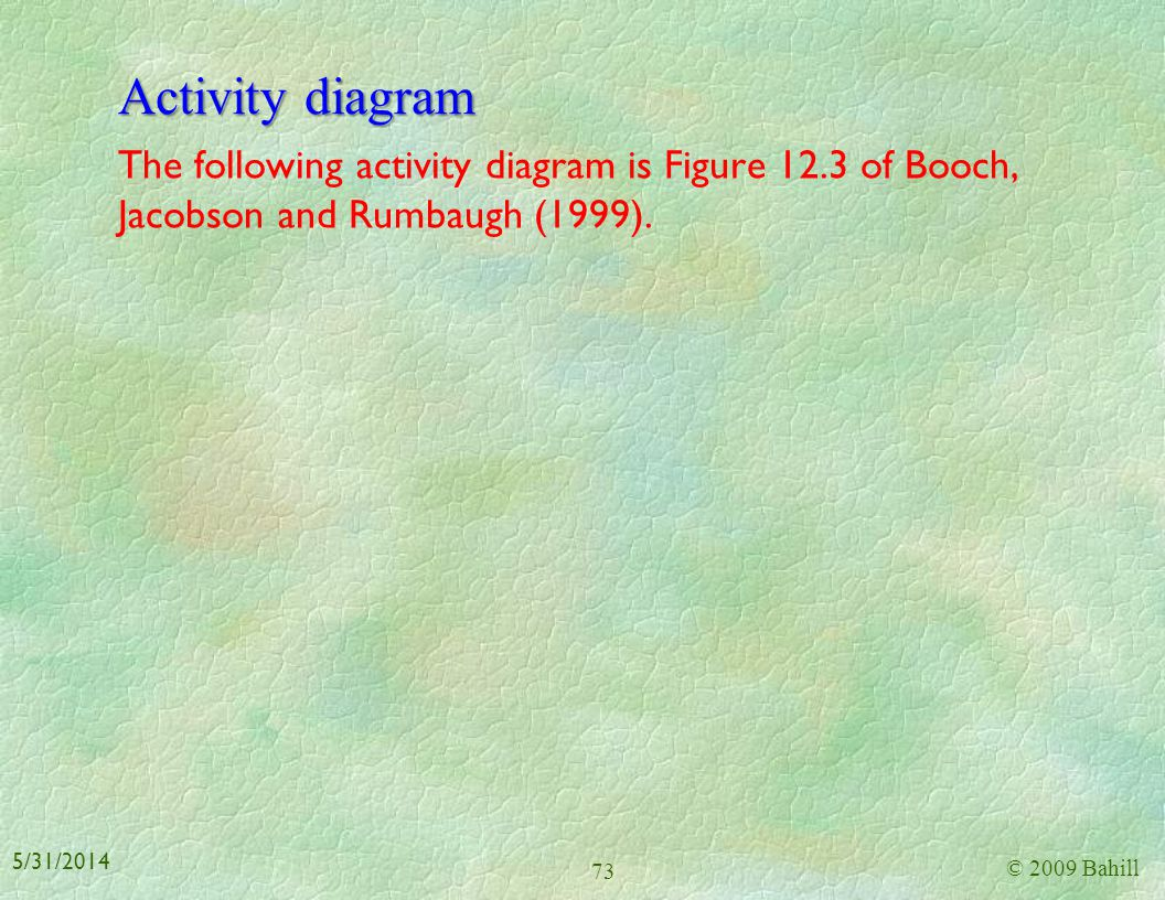 Activity diagram The following activity diagram is Figure 12.3 of Booch, Jacobson and Rumbaugh (1999).