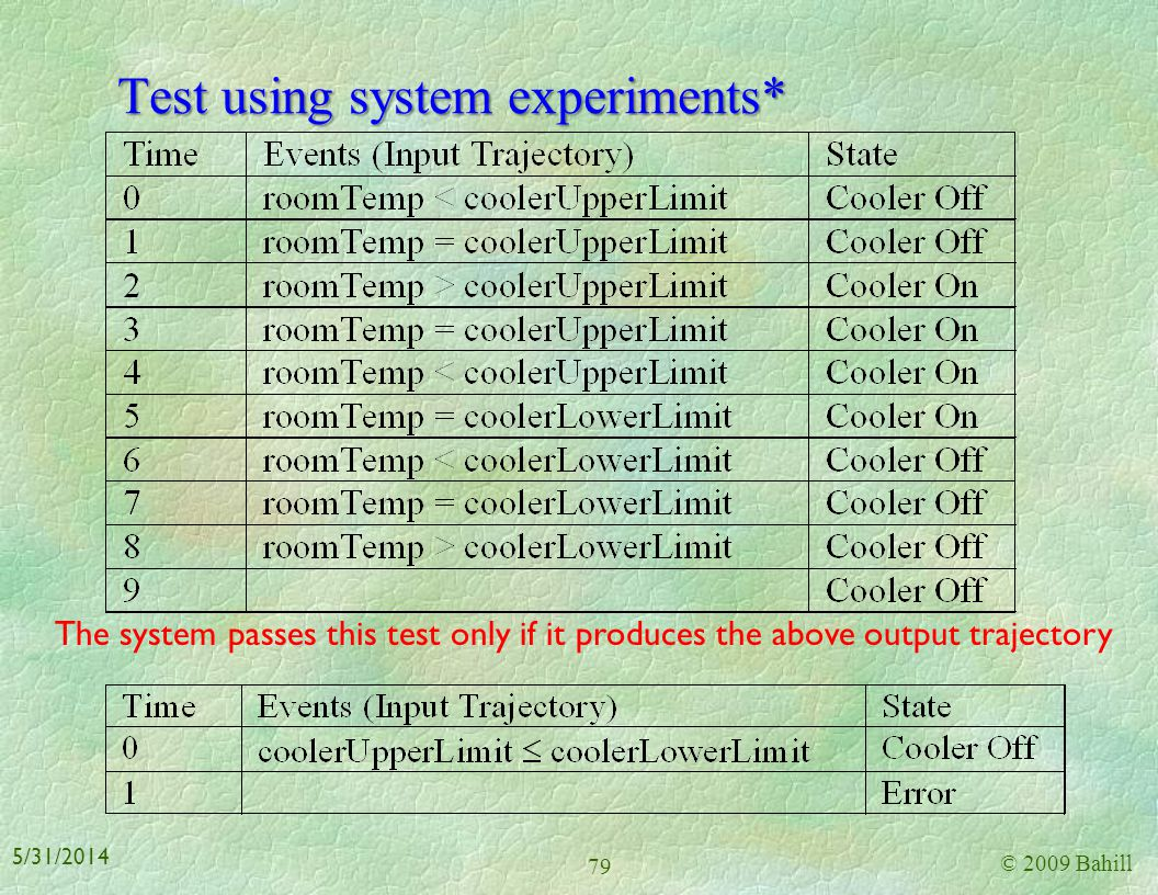 Test using system experiments*