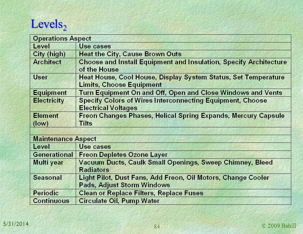 Levels2 3/31/2017 © 2009 Bahill