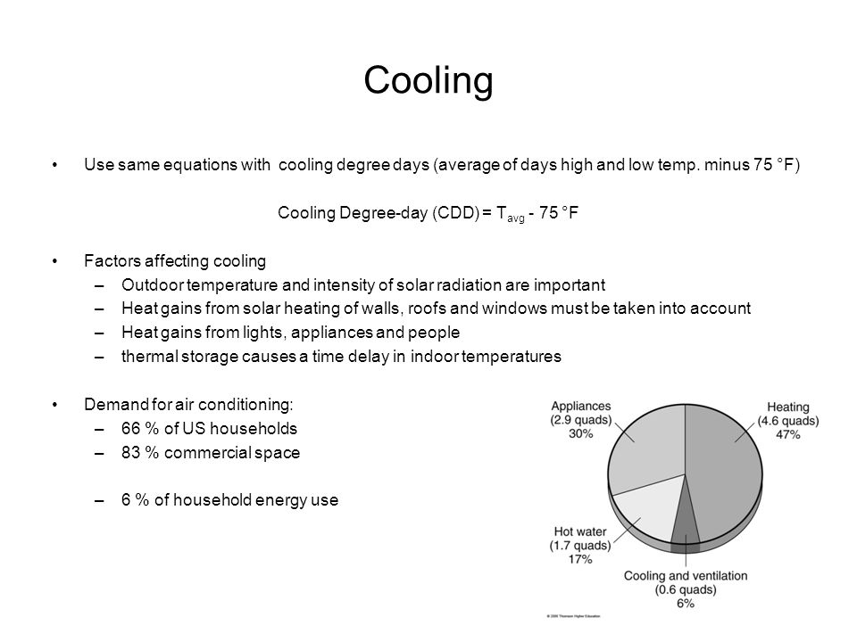 Cooling Degree-day (CDD) = Tavg - 75 °F
