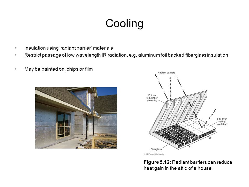 Cooling Insulation using 'radiant barrier' materials