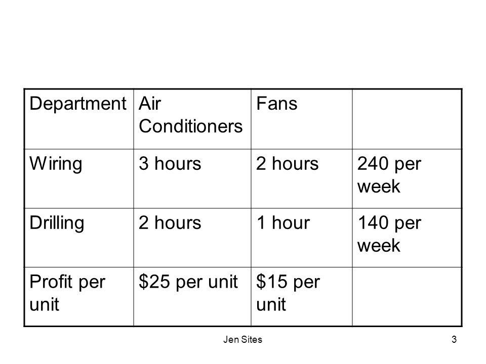 Department Air Conditioners Fans Wiring 3 hours 2 hours 240 per week