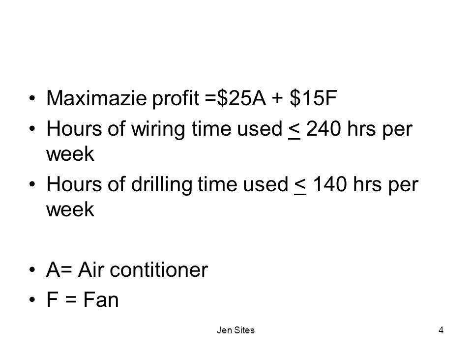 Maximazie profit =$25A + $15F