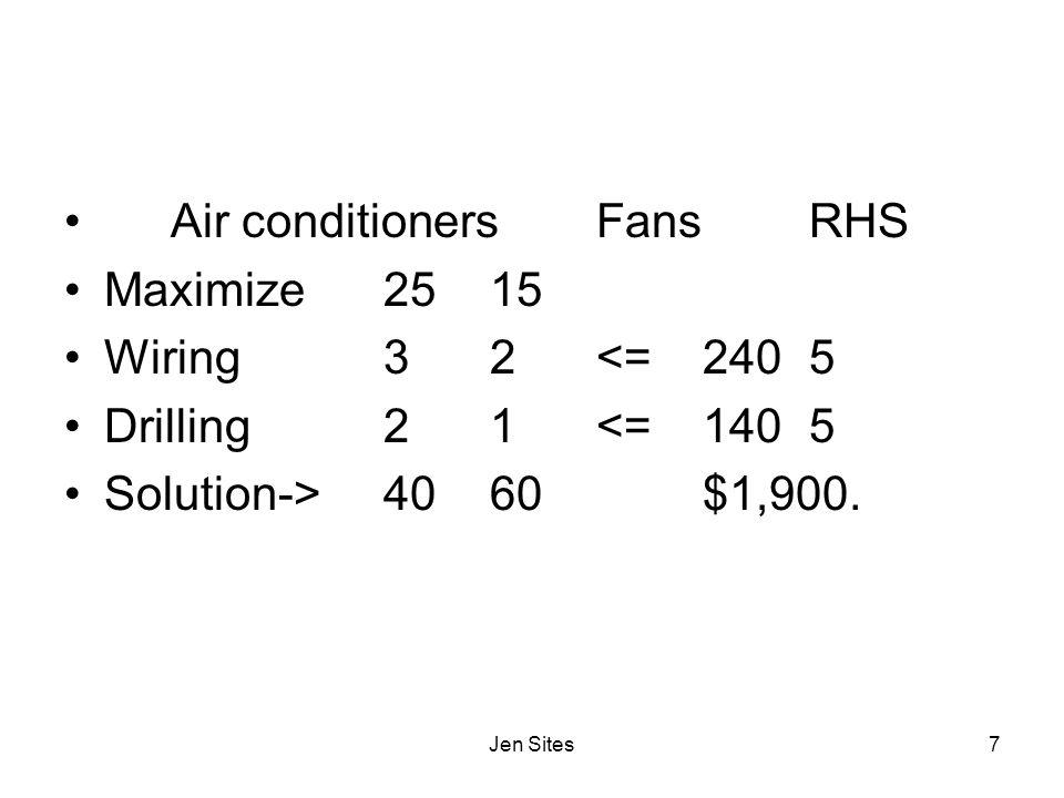 Air conditioners Fans RHS Maximize 25 15 Wiring 3 2 <= 240 5