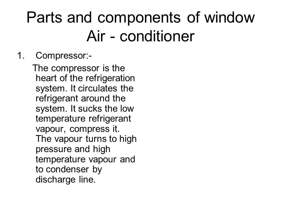 Parts and components of window Air - conditioner