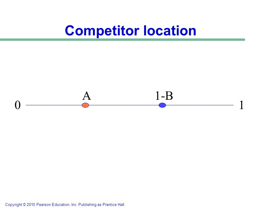 Competitor location A 1-B 1