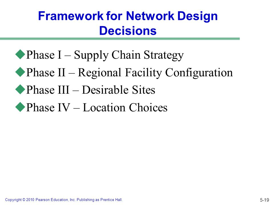 Framework for Network Design Decisions