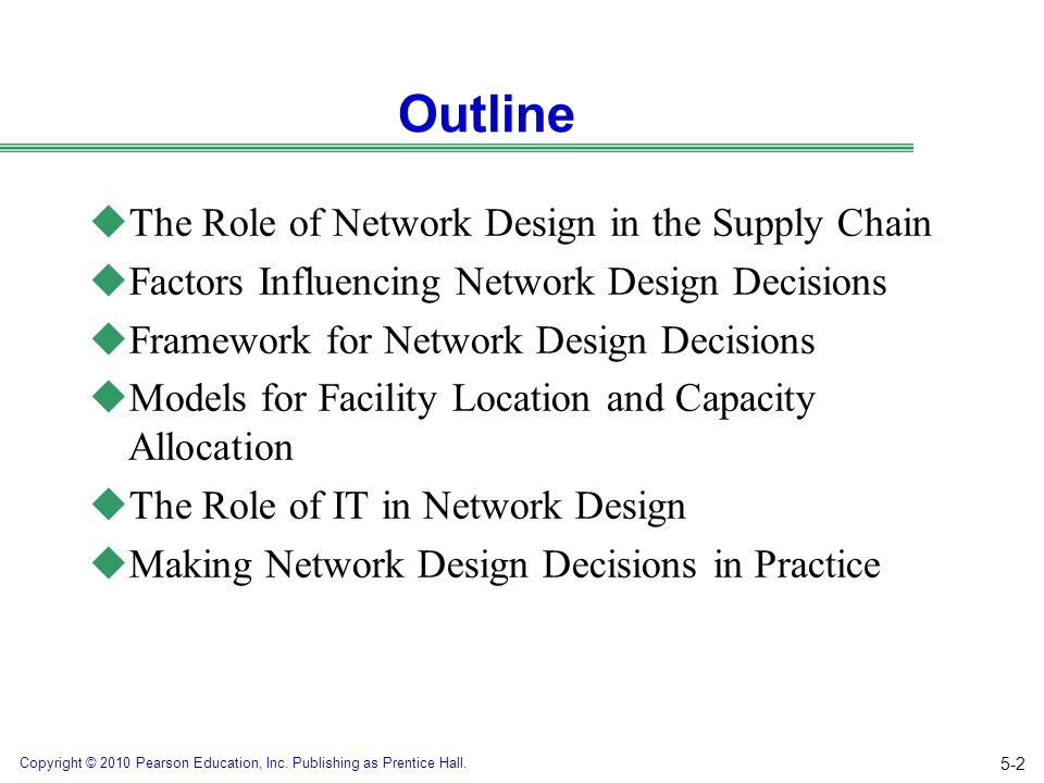 Outline The Role of Network Design in the Supply Chain