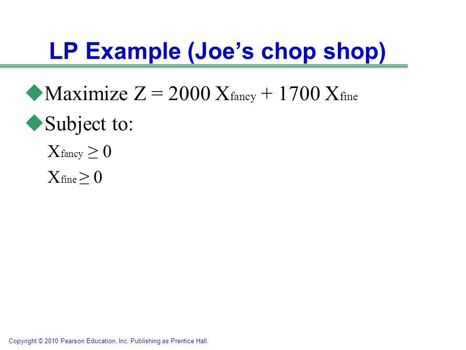LP Example (Joe's chop shop)