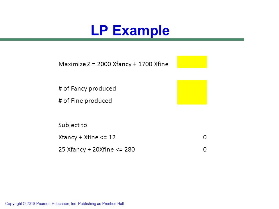 LP Example Maximize Z = 2000 Xfancy + 1700 Xfine # of Fancy produced