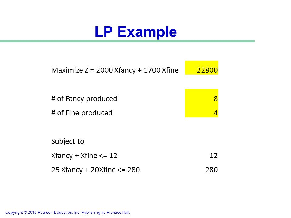 LP Example Maximize Z = 2000 Xfancy + 1700 Xfine 22800