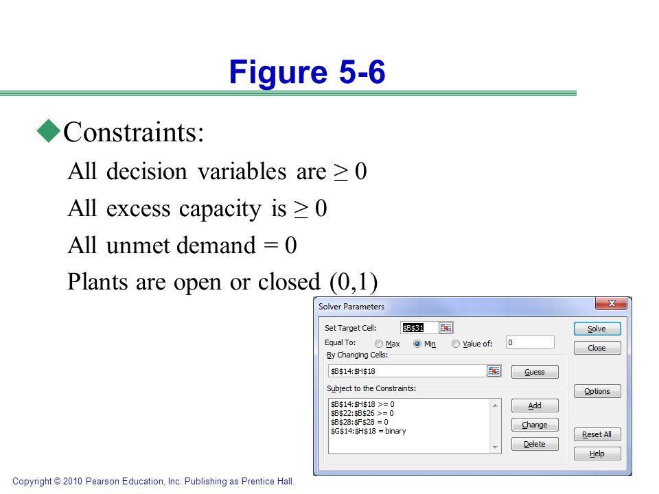 Figure 5-6 Constraints: All decision variables are ≥ 0
