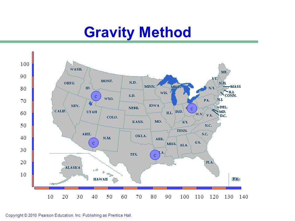 Gravity Method 100. 90. 80. C. 70. C. 60. 50. 40. C.