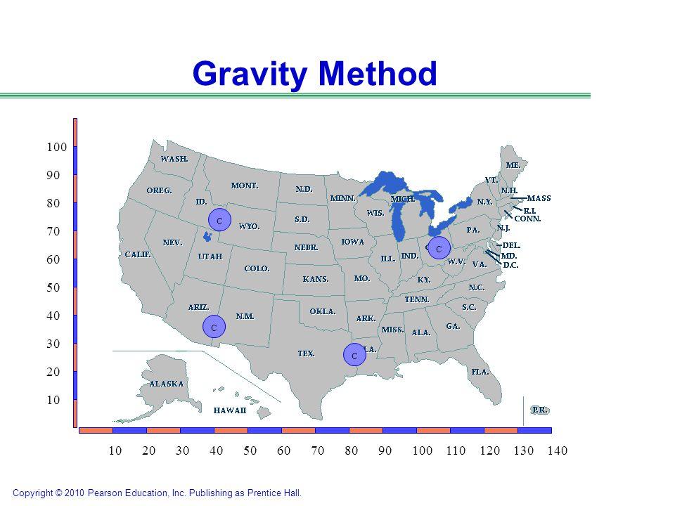 Gravity Method 100. 90. 80. C. 70. C. 60. 50. 40. C.