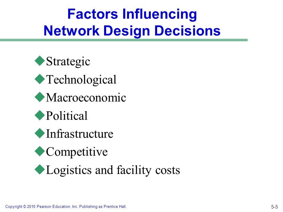 Factors Influencing Network Design Decisions