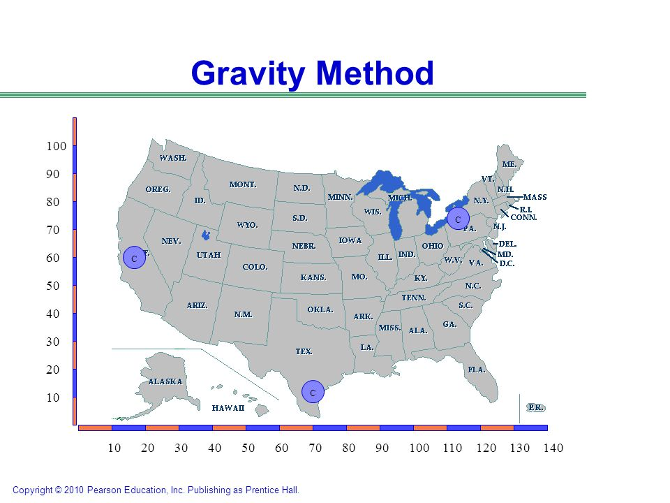 Gravity Method 100. 90. 80. C. 70. 60. C. 50. 40.