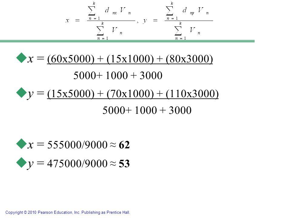 x = (60x5000) + (15x1000) + (80x3000) 5000+ 1000 + 3000. y = (15x5000) + (70x1000) + (110x3000) x = 555000/9000 ≈ 62.