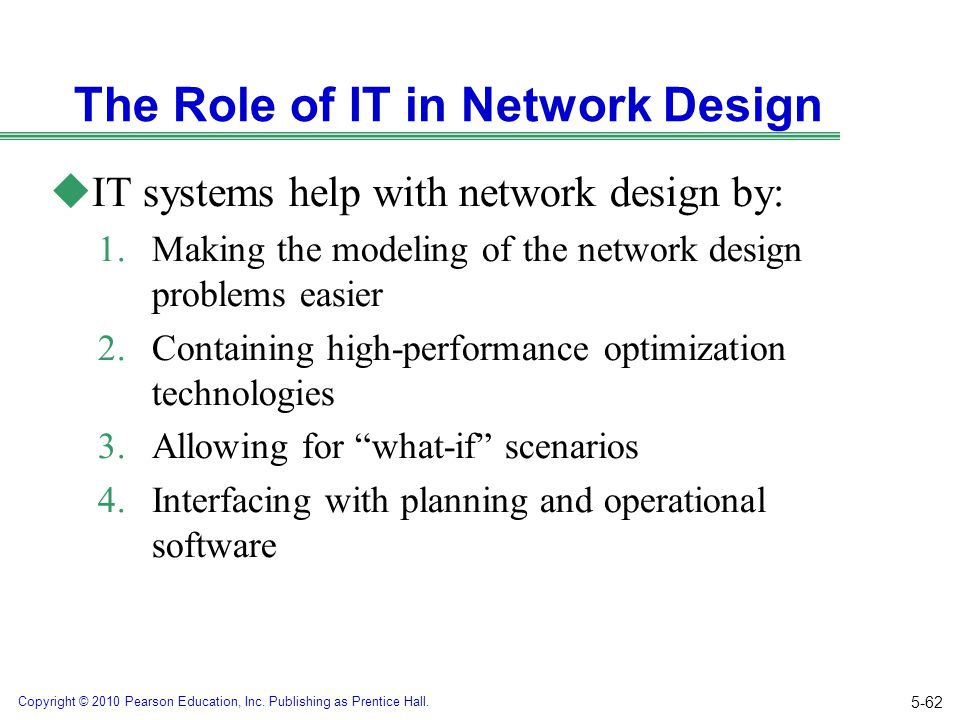 The Role of IT in Network Design