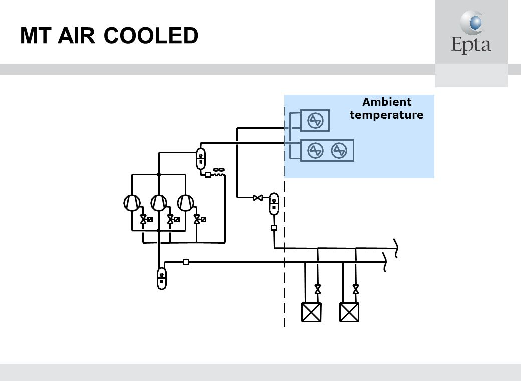 MT AIR COOLED Ambient temperature