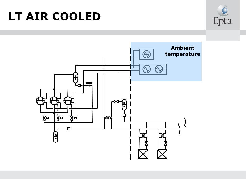 LT AIR COOLED Ambient temperature