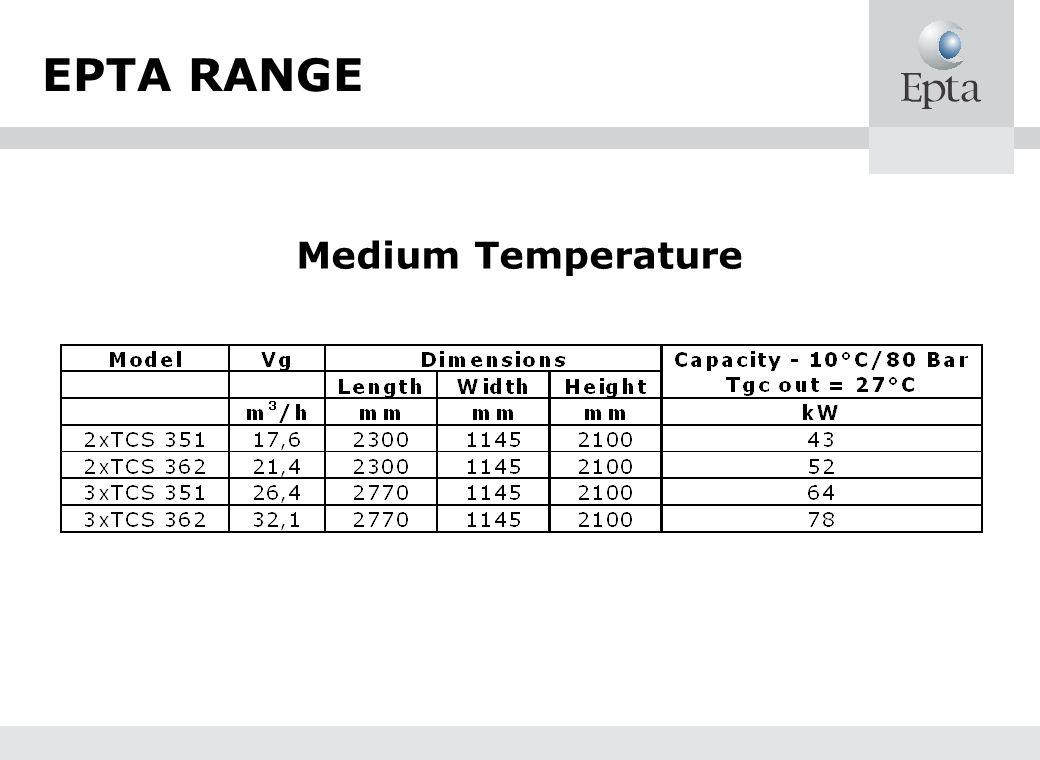 EPTA RANGE Medium Temperature