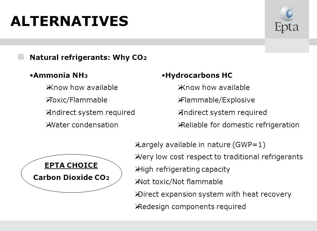 ALTERNATIVES Natural refrigerants: Why CO2 Ammonia NH3