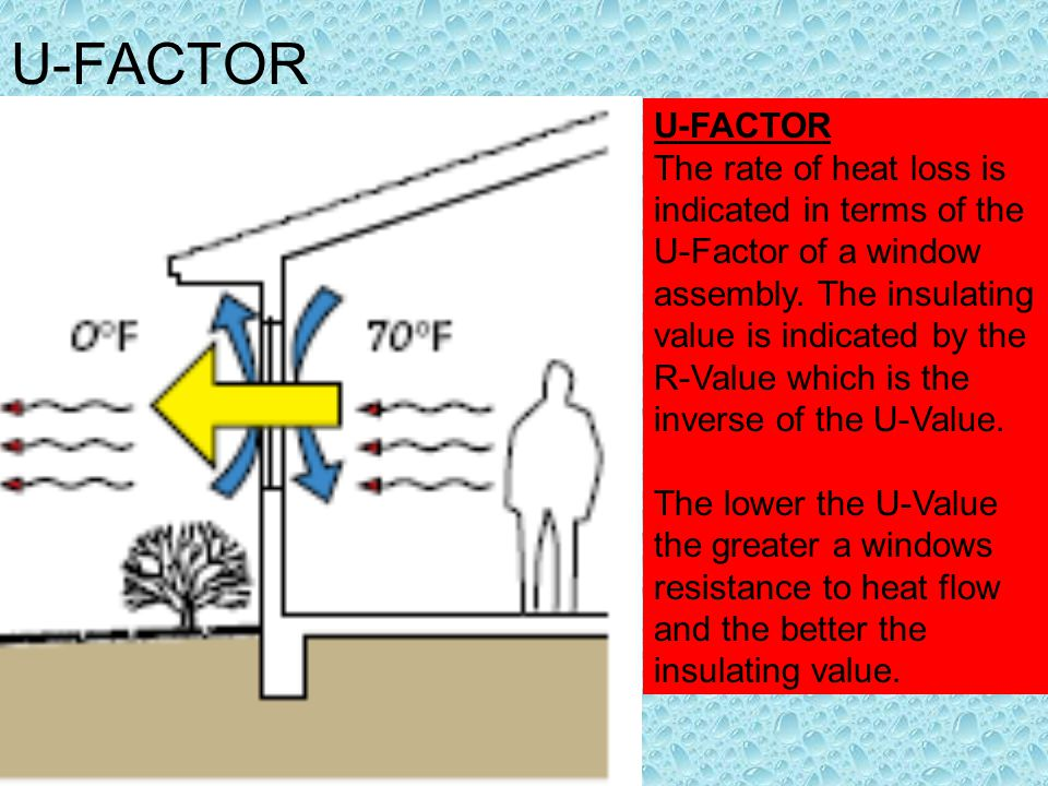 U-FACTOR U-FACTOR. The rate of heat loss is indicated in terms of the U-Factor of a window assembly. The insulating.
