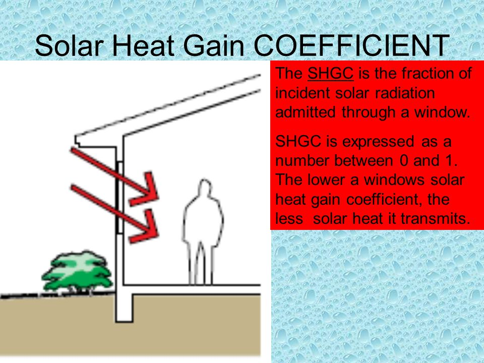 Solar Heat Gain COEFFICIENT