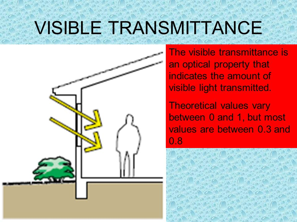 VISIBLE TRANSMITTANCE