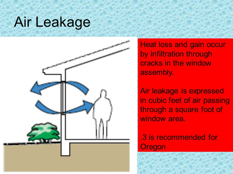 Air Leakage Heat loss and gain occur by infiltration through cracks in the window assembly.