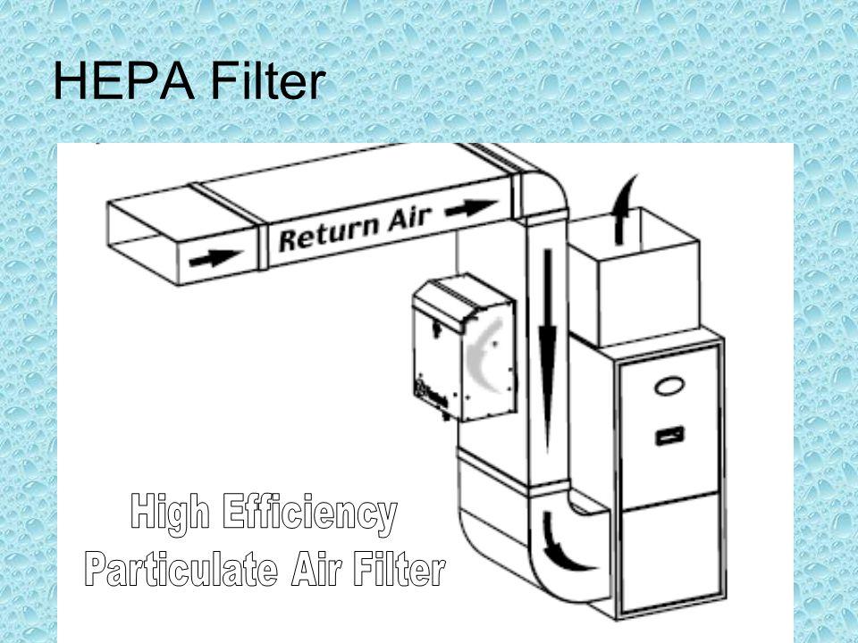 Particulate Air Filter